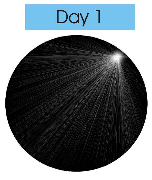 Creation day 1